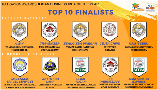 patigayon awards | top 10 finalists